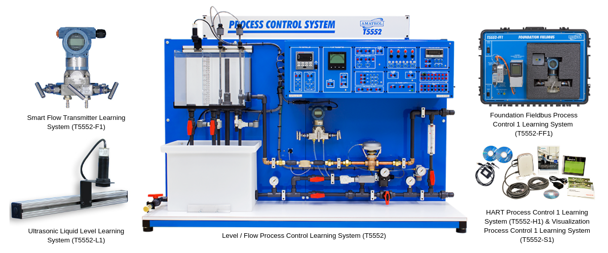 Process Control System Technical Training Troubleshooting Industrial Skills