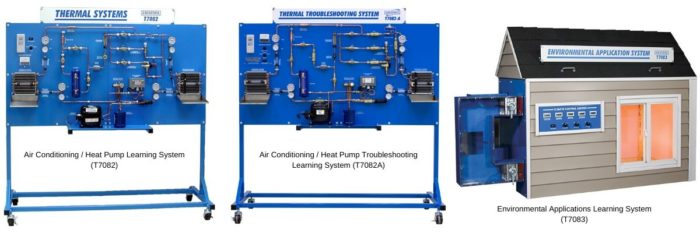 Industrial Thermal Training