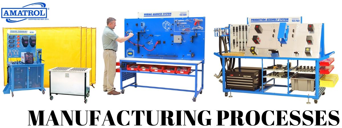 Manufacturing Process Training