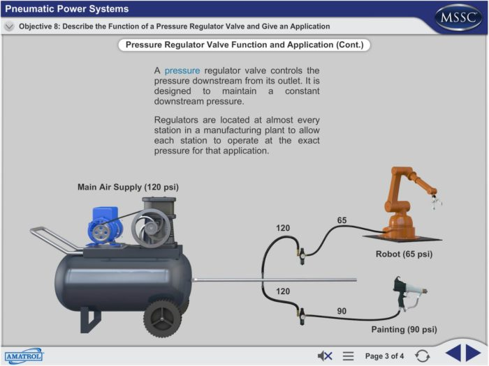 Certified Product Technician Curriculum Example - Pneumatic Power Systems