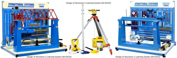 Industrial Materials Training (Design of Structures)