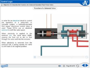 Electric Relay Control