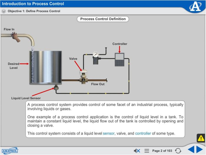intro to process control