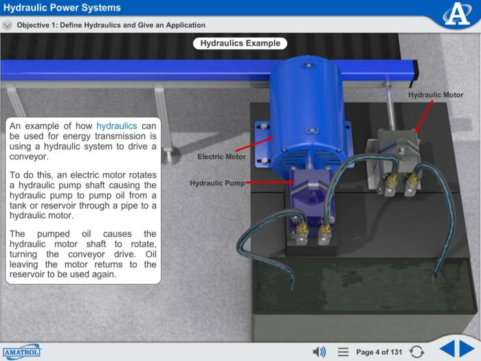 Basic Hydraulics Multimedia Screen Capture
