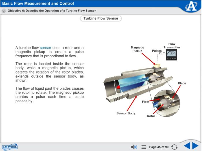 basic flow measurement and control