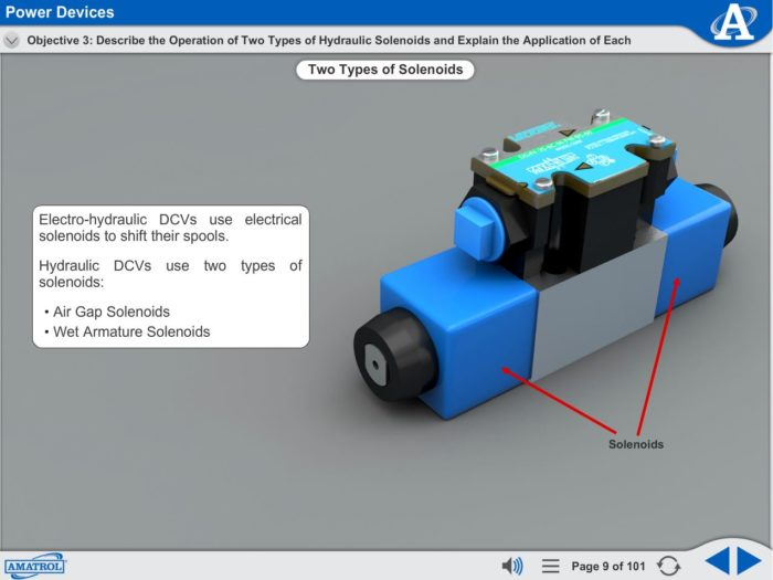 Electro-Fluid Power eLearning Course Multimedia Screen Capture - Power Devices
