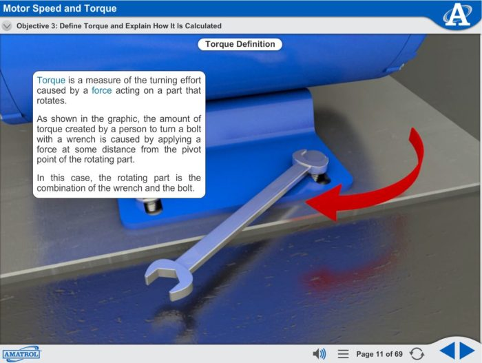 Basic Electrical Machines eLearning Course Multimedia Screen Capture - Motor Speed and Torque