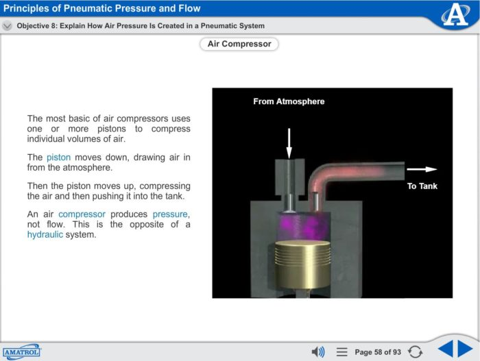 Portable Pneumatics eLearning Course Multimedia Screen Capture - Principles of Pressure and Flow
