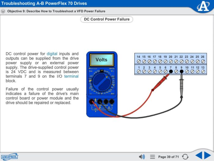 AC Electronic Drives eLearning Course Multimedia Screen Capture - Troubleshooting A-B PowerFlex 70 Drives