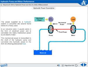 Advanced Hydraulics eLearning Course Multimedia Screen Capture - Hydraulic Pump and Motor Performance