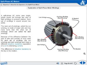 Basic Electrical Machines eLearning Course Multimedia Screen Capture - Split-Phase AC Motors