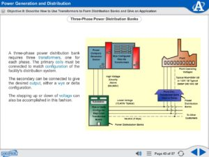 Reduced Voltage Starting eLearning Course Multimedia Screen Capture - Power Generation and Distribution