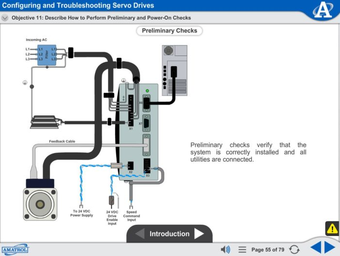 AC Electronic Drives eLearning Course Multimedia Screen Capture - Configuring and Troubleshooting Servo Drives