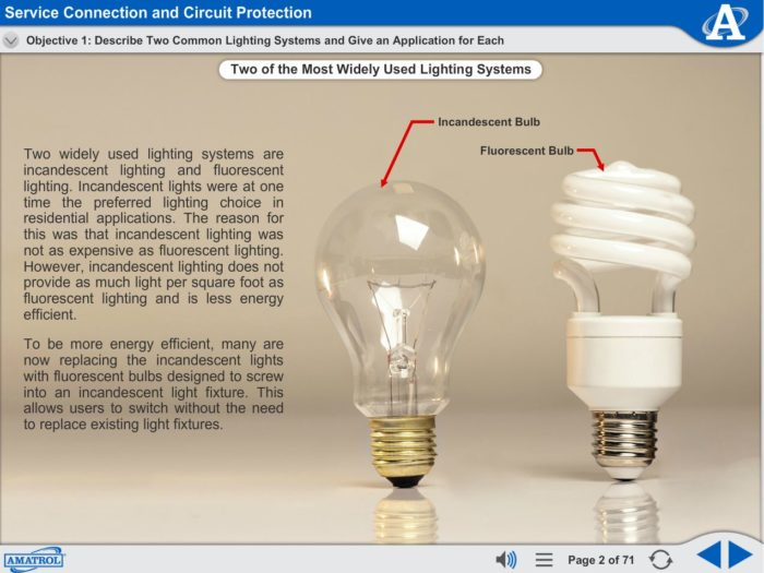 Electrical Fabrication eLearning Course Multimedia Screen Capture - Service Connection and Circuit Protection