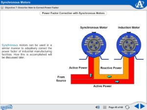 Alternator / Synchronous Motor eLearning Course Multimedia Screen Capture - Synchronous Motors