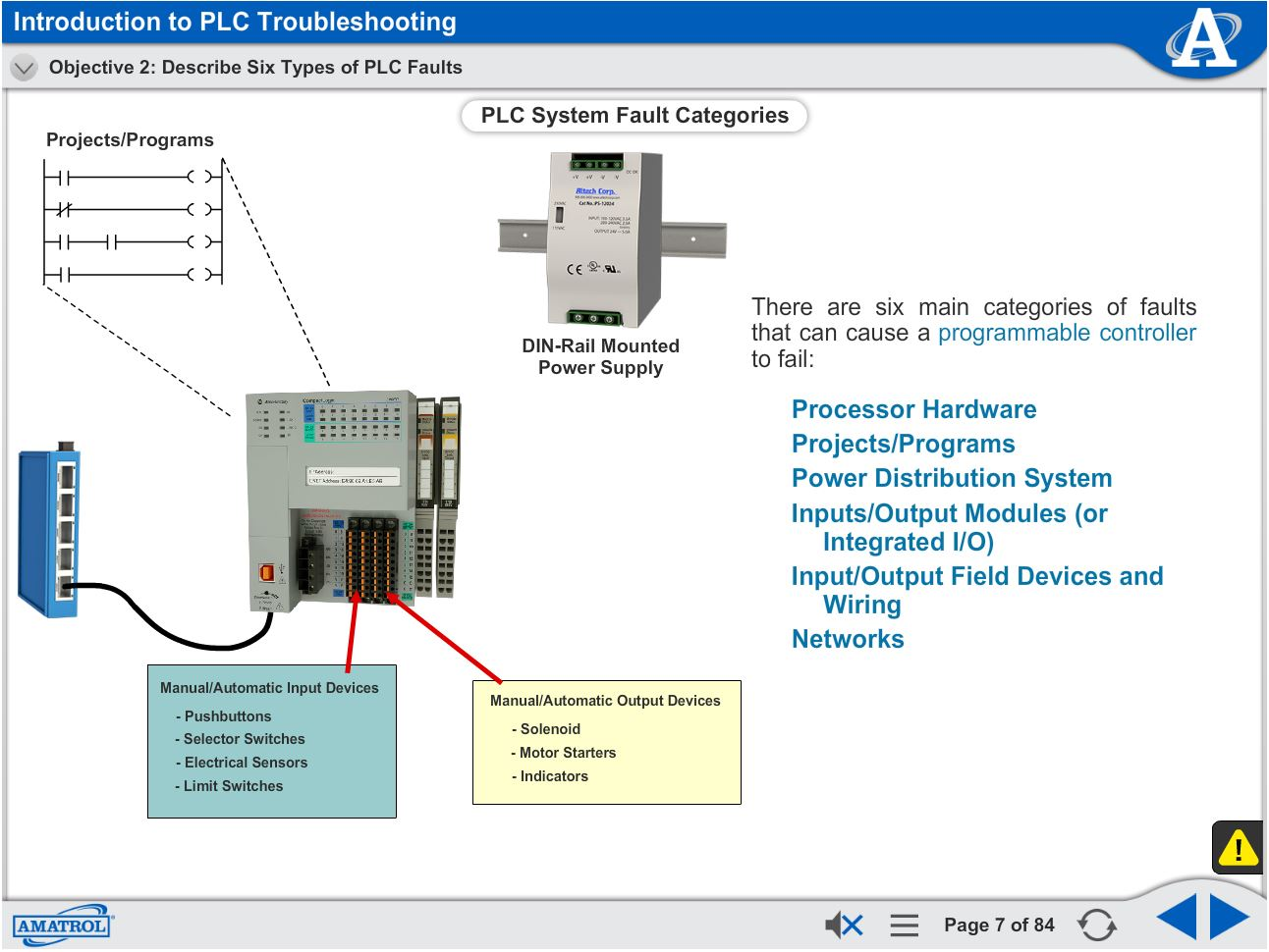 multimedia courseware \u2013 portable plc programming \u0026 operation studio 5000 ladder logic