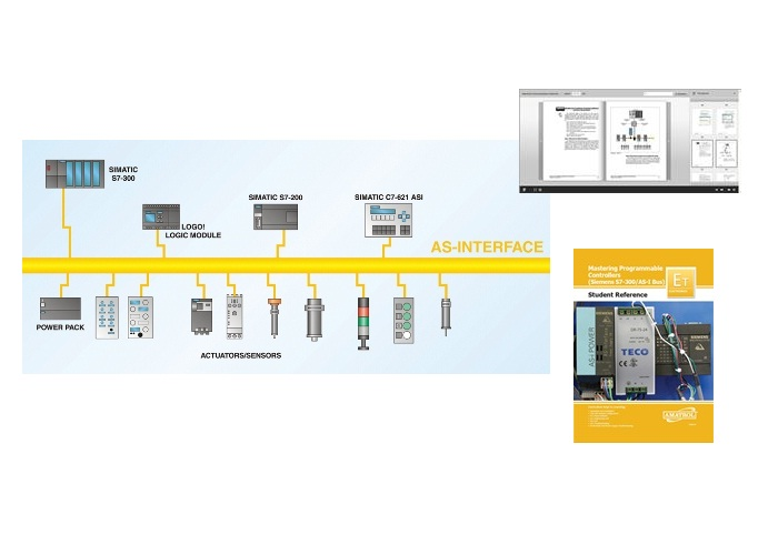 PLC ASI Bus Training | Siemens S7 | Adds to 890-PECB & 890-S7315