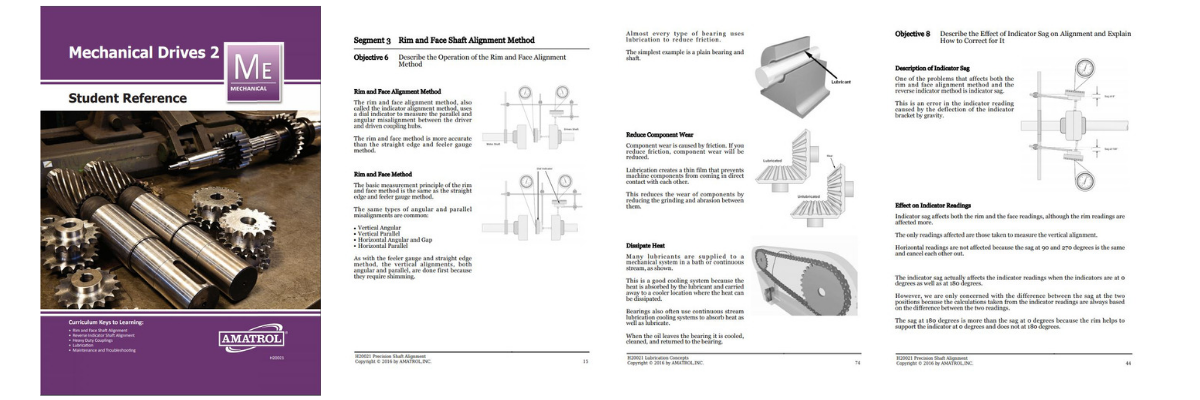 Student Reference Guide Mechanical Drives
