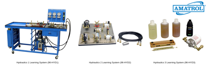 Hydraulics Technical Training High School Learning