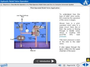 Hydraulics 3 Multimedia Screen Capture - Amatrol Curriculum
