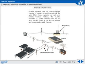 Solar Grid-Tie eLearning   Inverters, Interconnection Codes