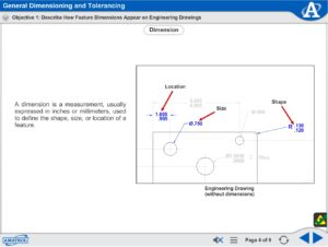 General Dimensioning and Tolerances (GD&T) eLearning | Fundamental
