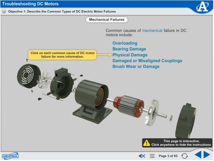 Troubleshooting DC Motor Failures Multimedia