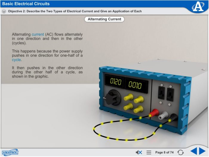Basic Electrical Circuits AC/DC Electrical eLearning Multimedia