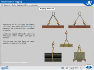 rigging systems multimedia