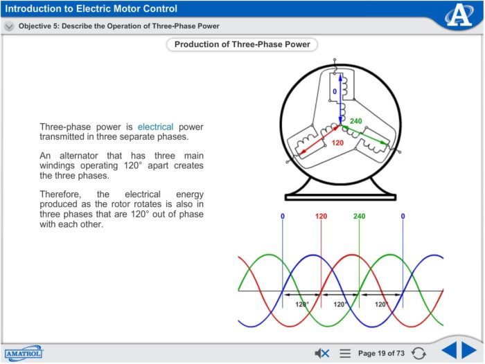 Electric Motor Control eLearning