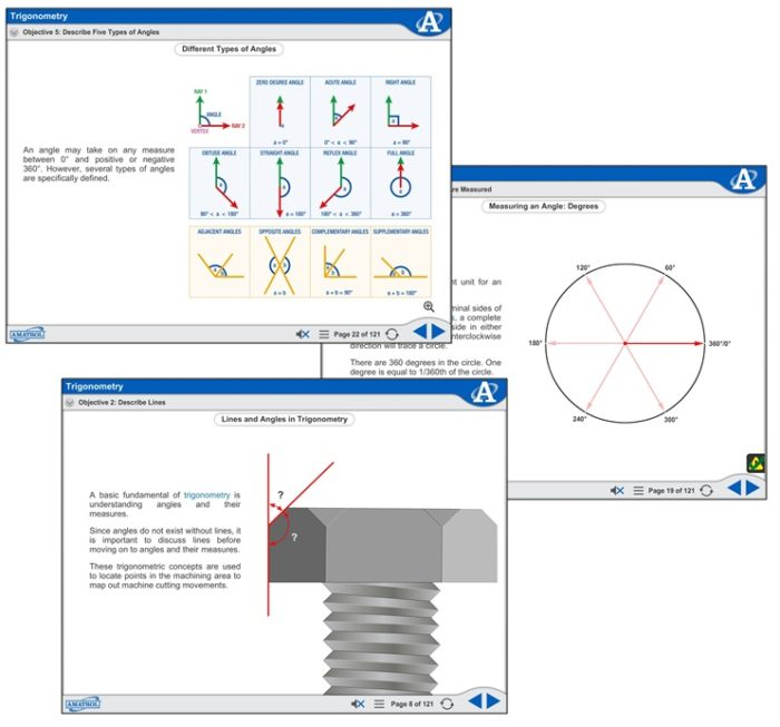 Trigonometry eLearning Course | Online Math Training for Industry