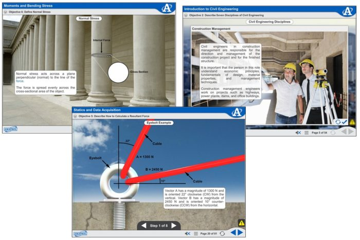 Structural Engineering Elearning Design Of Structures Training Amatrol