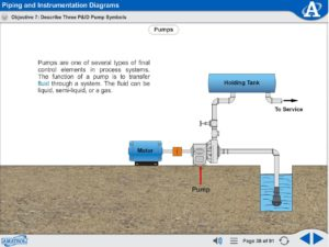 Portable Process Control eLearning Course Multimedia Screen Capture - Piping and Instrumentation Diagrams