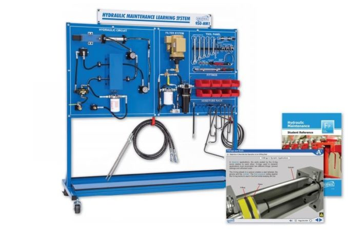 Basic Hydraulic Maintenance Training Industrial Skills