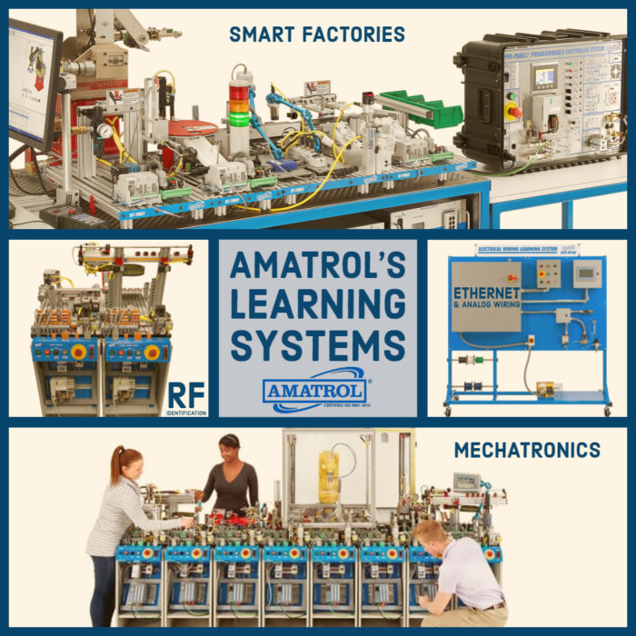 Smart Factory, RF Identification, Ethernet and Analog Wiring, and Mechatronics Infographic