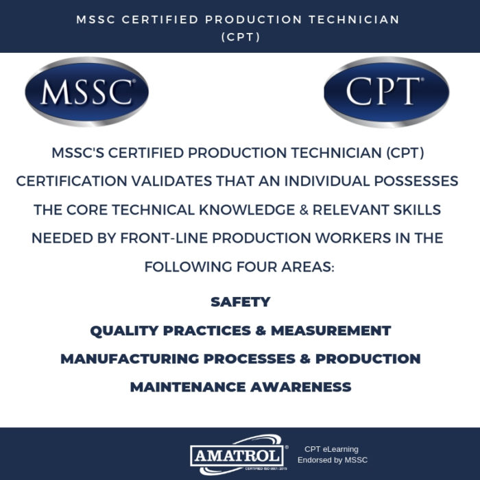 Amatrol CPT Industrial Certification Graphic