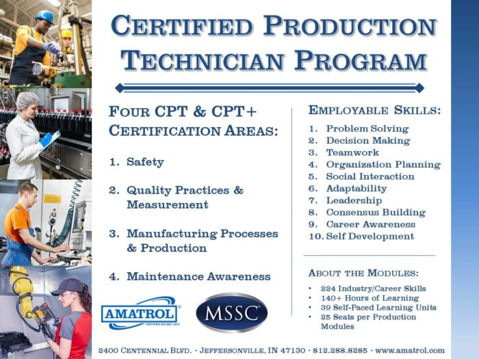 Certified Production Technician Course Descriptions
