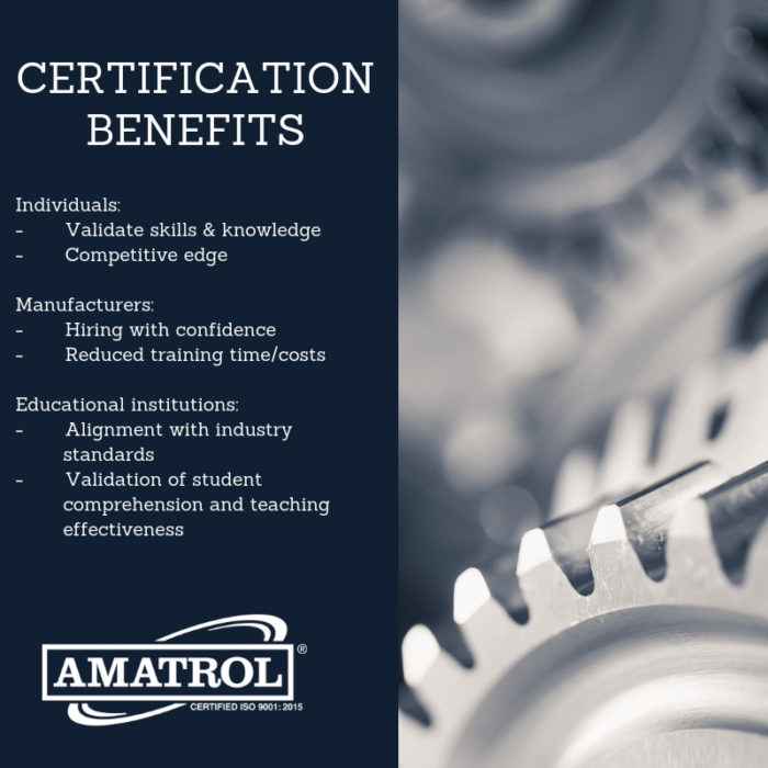 Amatrol InfoGraphic: Certification Benefits. For individuals: validate skills & knowledge and competitive edge. For manufacturers: hiring with confidence and reduced training time/costs. For educational institutions: alignment with industry standards and validation of student comprehension and teaching effectiveness.
