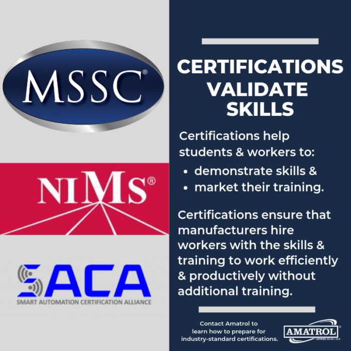 Certifications Validate Skills Graphic