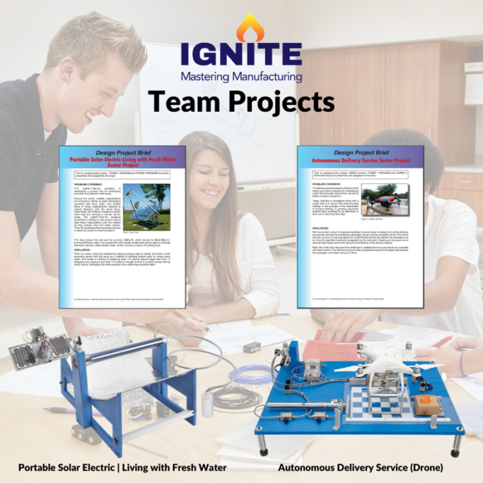 ignite: mastering manufacturing team projects