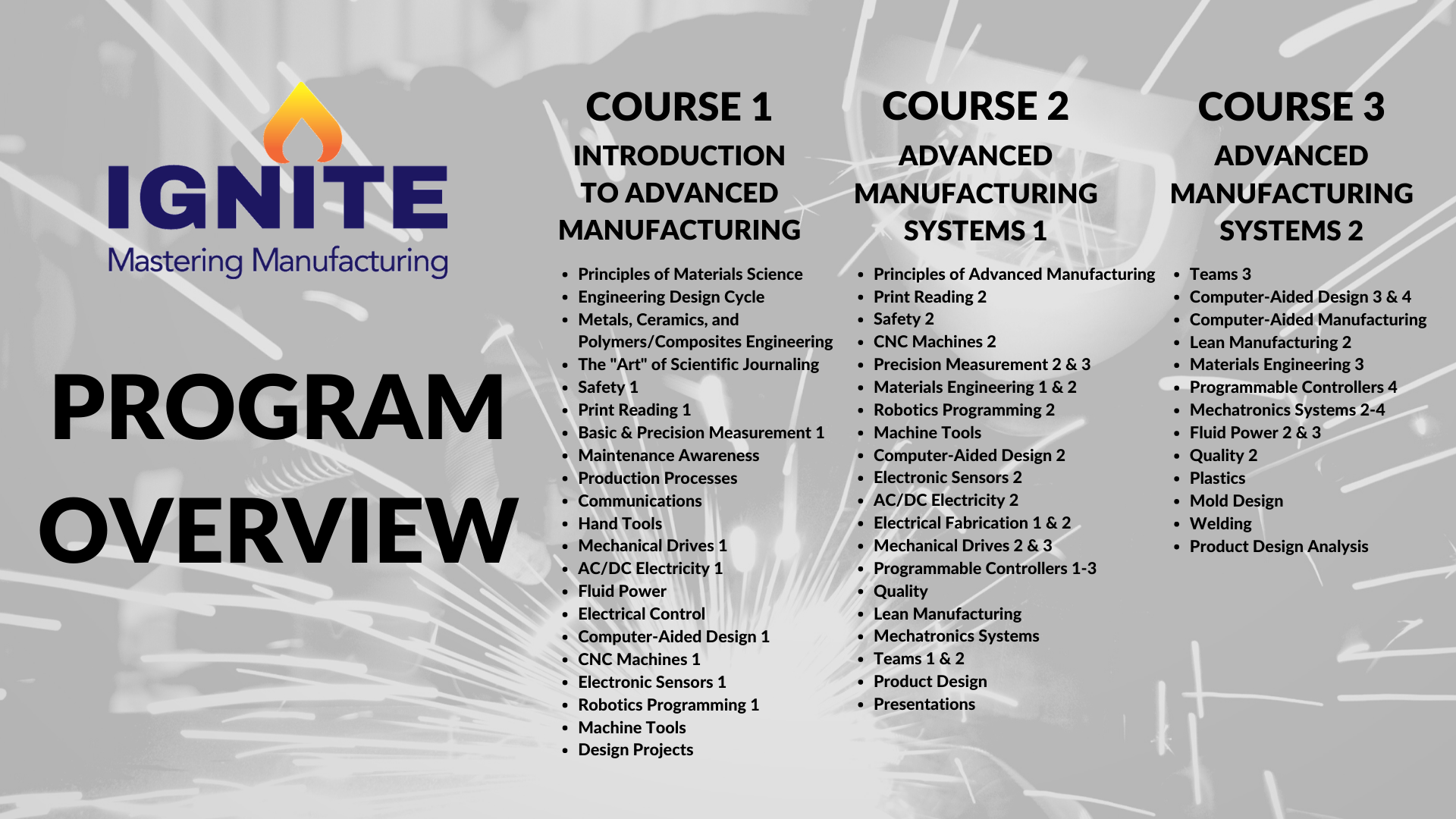 IGNITE Mastering Manufacturing Web Page - Program Overview - Updated BW
