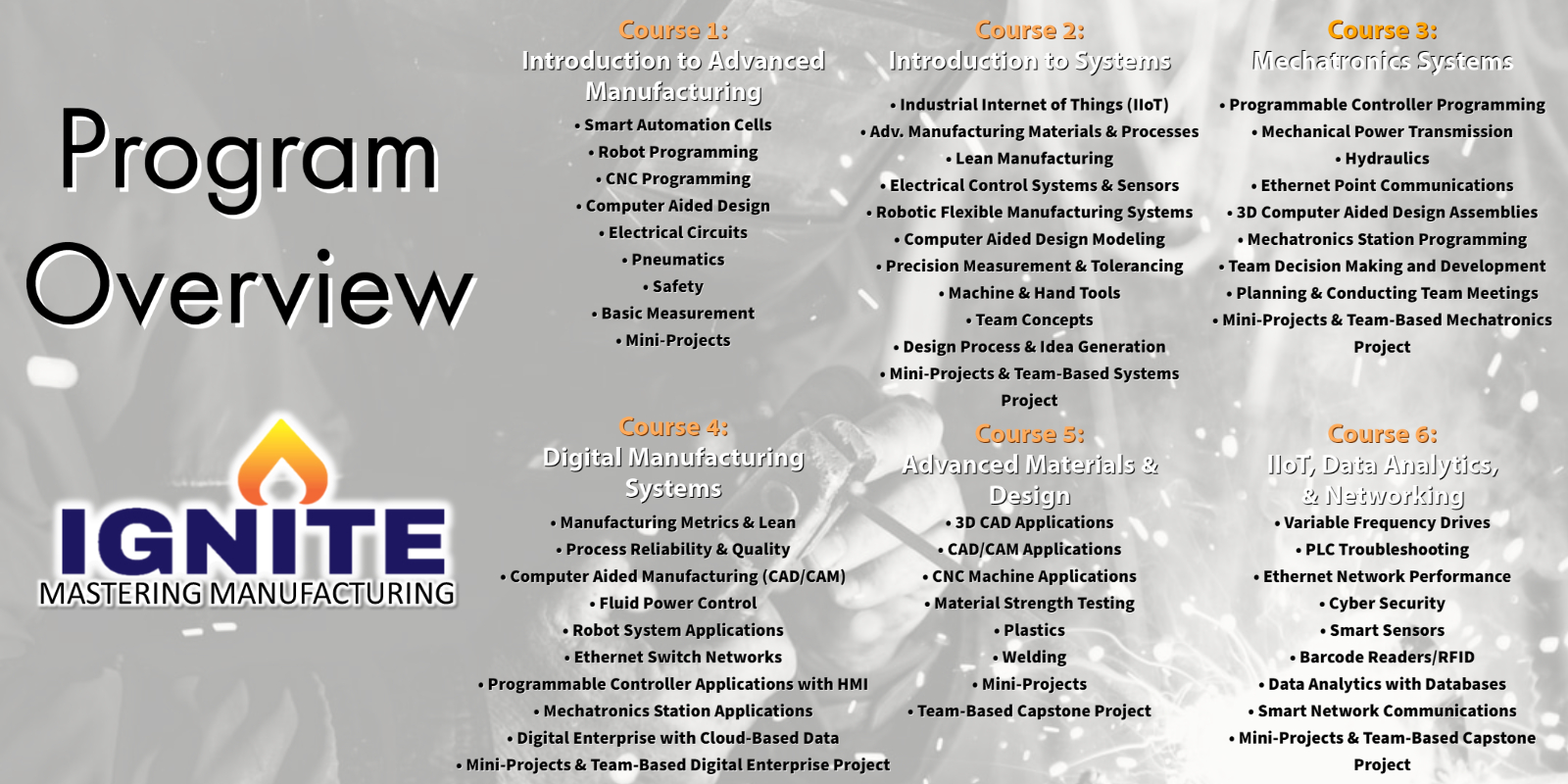 ignite: mastering manufacturing program overview