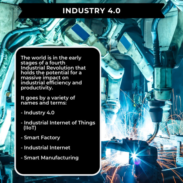 Industry 4.0 InfoGraphic with the following text: