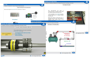 Intermediate Pneumatics eLearning Course Collage