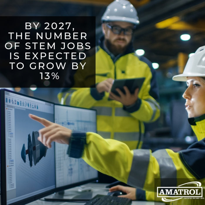 Amatrol STEM Job Growth InfoGraphic