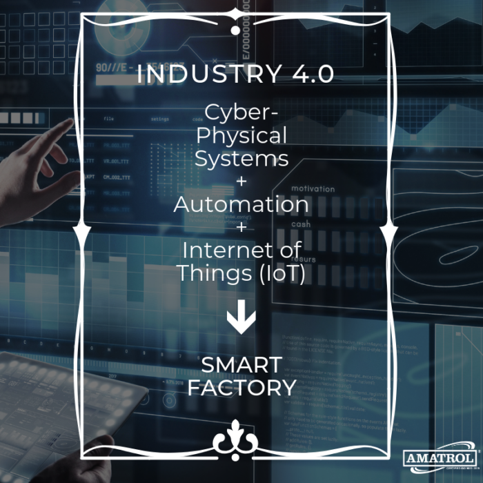Industry 4.0 Definition InfoGraphic