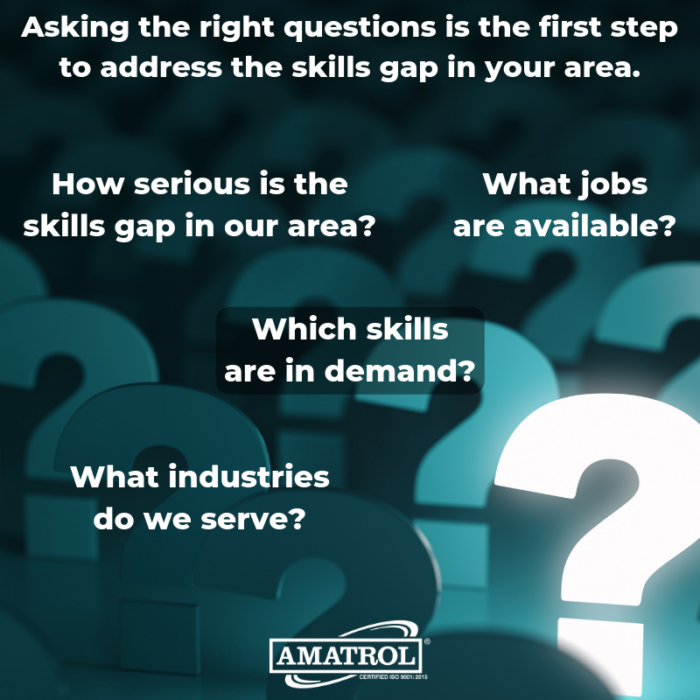 Skills Gap Questions InfoGraphic