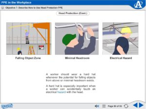 Personal Protective Equipment eLearning (PPE) | Workplace Safety
