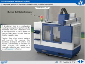 Total Productive Maintenance eLearning