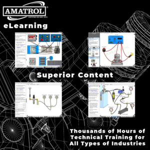 Amatrol eLearning: Superior Content Infographic